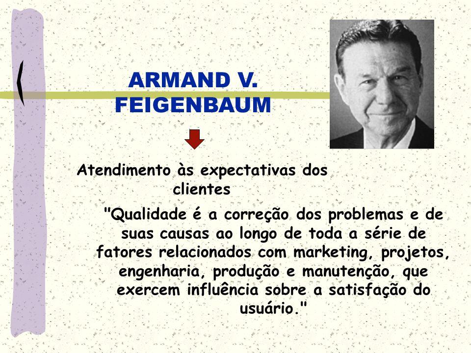 ARMAND V. FEIGENBAUM Atendimento às expectativas dos clientes
