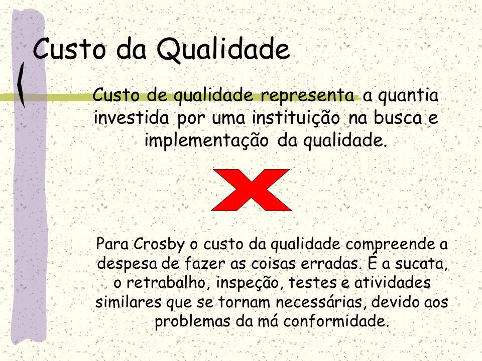 Custo da Qualidade Custo de qualidade representa a quantia investida por uma instituição na busca e implementação da qualidade. Para Crosby o custo da
