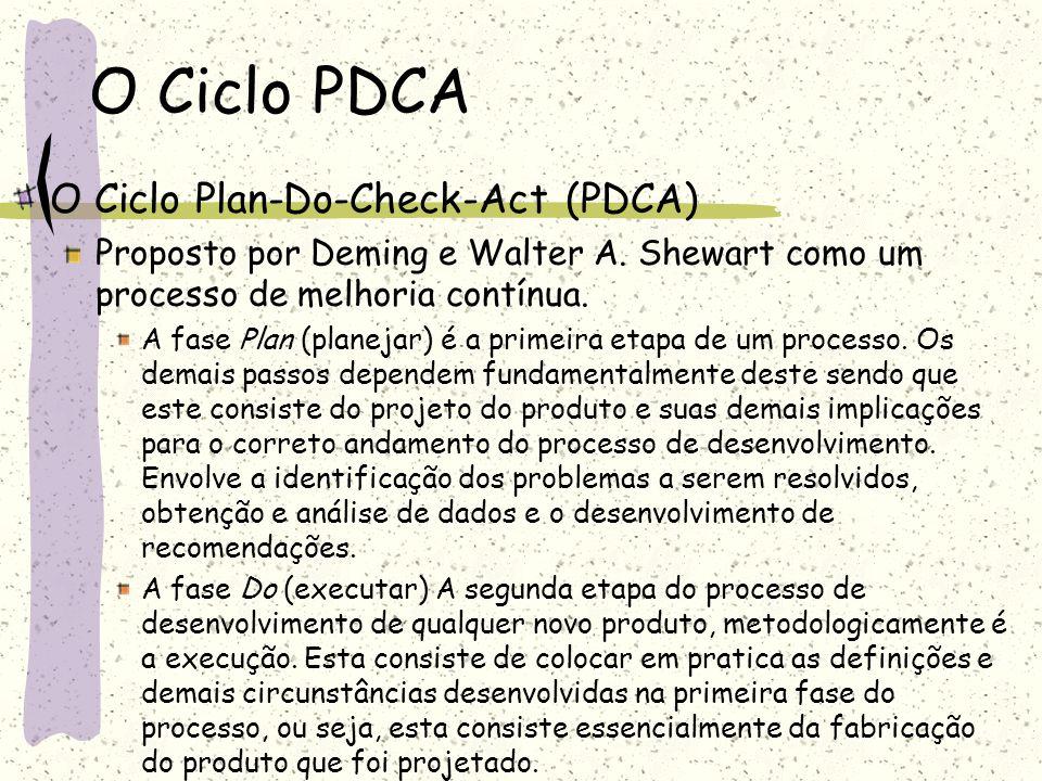 O Ciclo Plan-Do-Check-Act (PDCA) Proposto por Deming e Walter A. Shewart como um processo de melhoria contínua. A fase Plan (planejar) é a primeira et