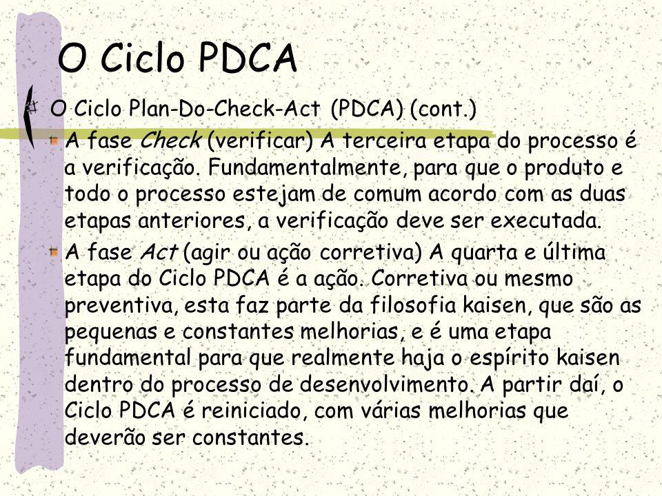O Ciclo PDCA O Ciclo Plan-Do-Check-Act (PDCA) (cont.) A fase Check (verificar) A terceira etapa do processo é a verificação. Fundamentalmente, para qu