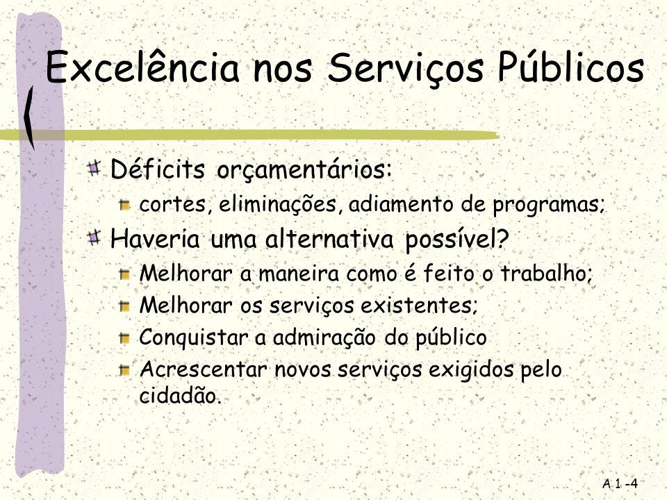 A 1 -4 Excelência nos Serviços Públicos Déficits orçamentários: cortes, eliminações, adiamento de programas; Haveria uma alternativa possível? Melhora