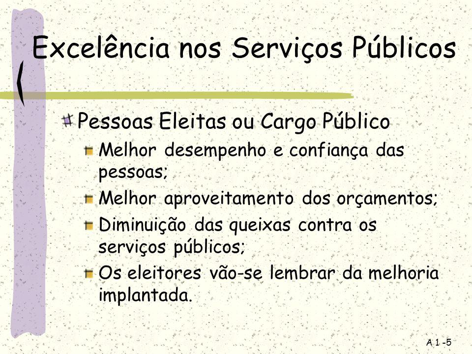 A 1 -5 Excelência nos Serviços Públicos Pessoas Eleitas ou Cargo Público Melhor desempenho e confiança das pessoas; Melhor aproveitamento dos orçament