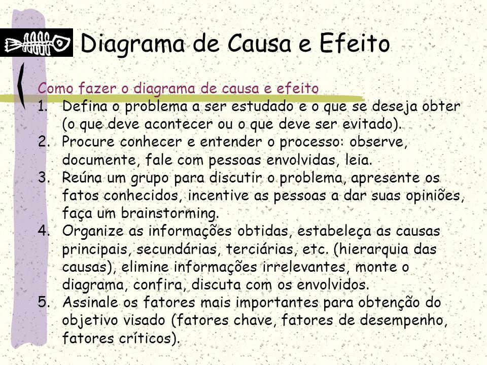 Como fazer o diagrama de causa e efeito 1.Defina o problema a ser estudado e o que se deseja obter (o que deve acontecer ou o que deve ser evitado). 2