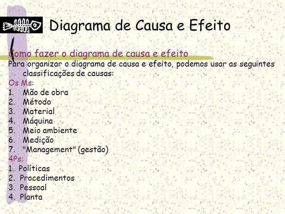 Como fazer o diagrama de causa e efeito Para organizar o diagrama de causa e efeito, podemos usar as seguintes classificações de causas: Os Ms: 1.Mão