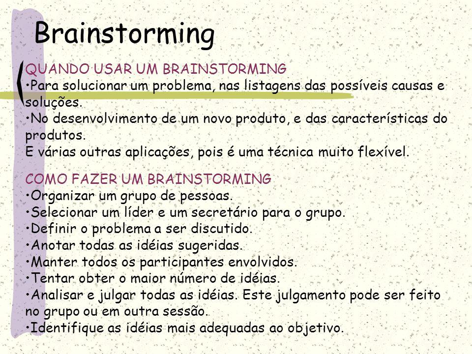 Brainstorming QUANDO USAR UM BRAINSTORMING Para solucionar um problema, nas listagens das possíveis causas e soluções. No desenvolvimento de um novo p