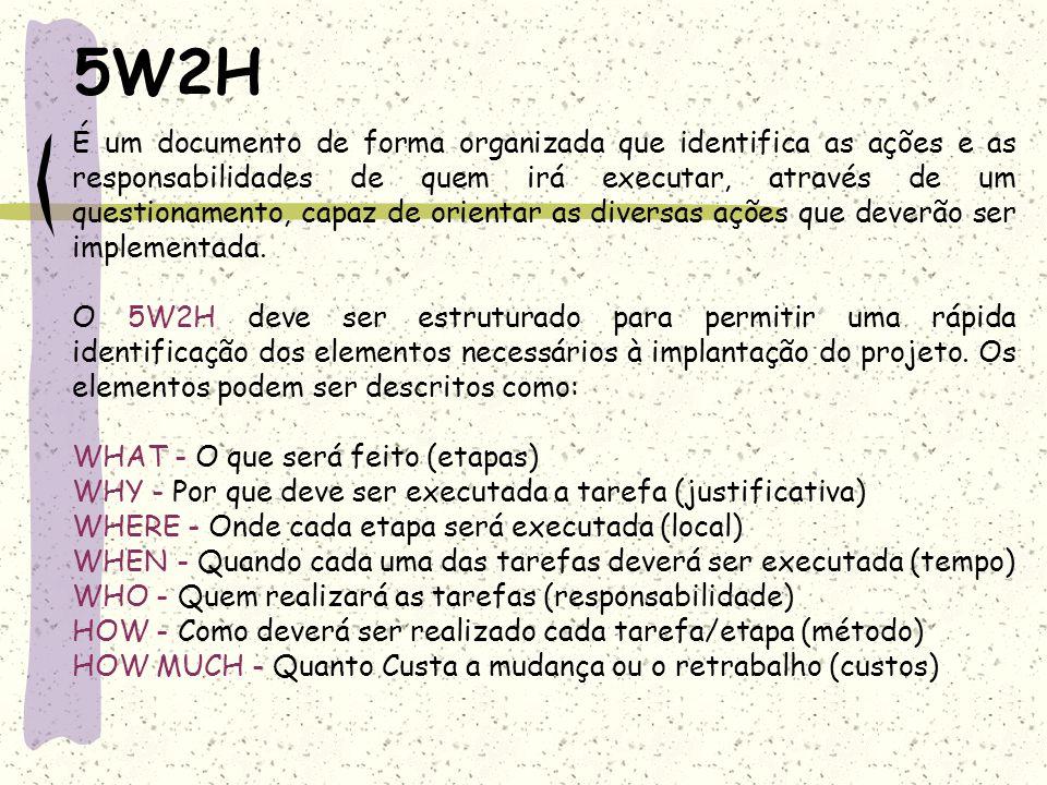 5W2H É um documento de forma organizada que identifica as ações e as responsabilidades de quem irá executar, através de um questionamento, capaz de or