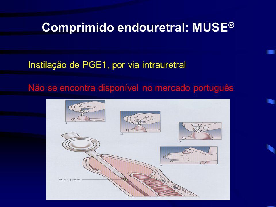 Comprimido endouretral: MUSE ® Instilação de PGE1, por via intrauretral Não se encontra disponível no mercado português