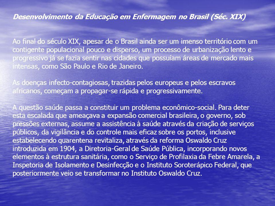 Desenvolvimento da Educação em Enfermagem no Brasil (Séc.