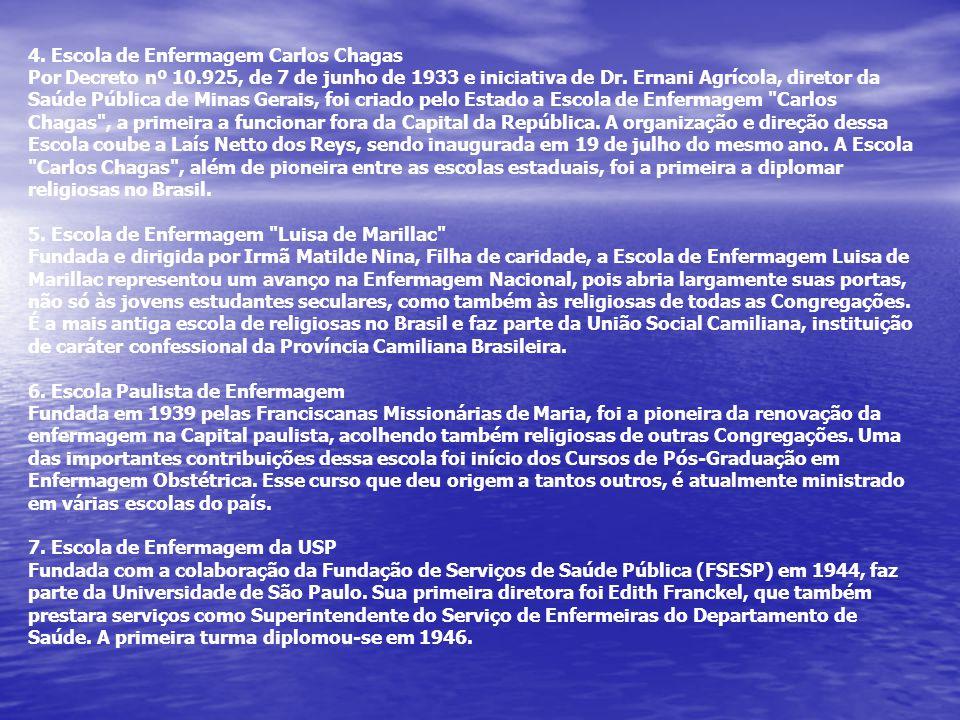 4. Escola de Enfermagem Carlos Chagas Por Decreto nº 10.925, de 7 de junho de 1933 e iniciativa de Dr. Ernani Agrícola, diretor da Saúde Pública de Mi