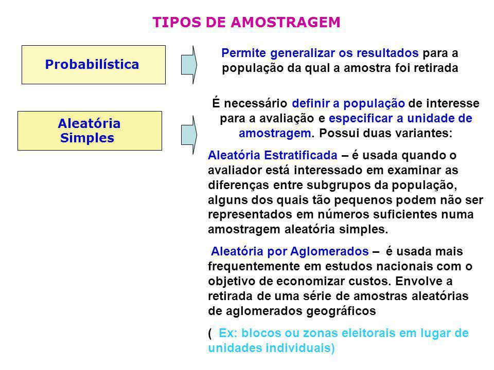 TIPOS DE AMOSTRAGEM Probabilística Permite generalizar os resultados para a população da qual a amostra foi retirada Aleatória Simples É necessário de