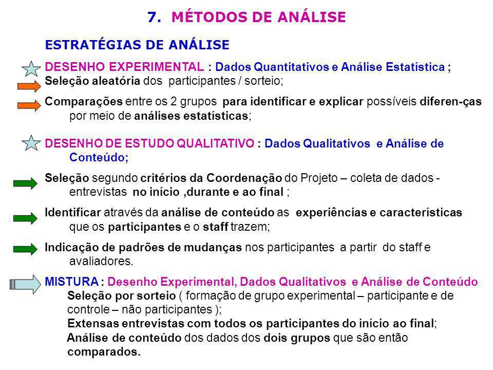 7. MÉTODOS DE ANÁLISE ESTRATÉGIAS DE ANÁLISE DESENHO EXPERIMENTAL : Dados Quantitativos e Análise Estatística ; Seleção aleatória dos participantes /