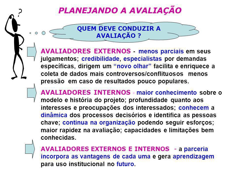 PERGUNTA AVALIATIVA INDICADOR ( ES ) Programa Inter Ação Objetivo Ampliar as oportunidade s de inclusão social de crianças e adolescentes que vivem em situação de risco na cidade do RJ.