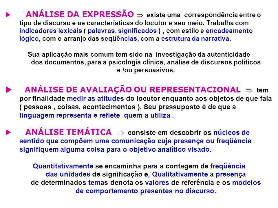 ANÁLISE DA EXPRESSÃO existe uma correspondência entre o tipo de discurso e as características do locutor e seu meio. Trabalha com indicadores lexicais