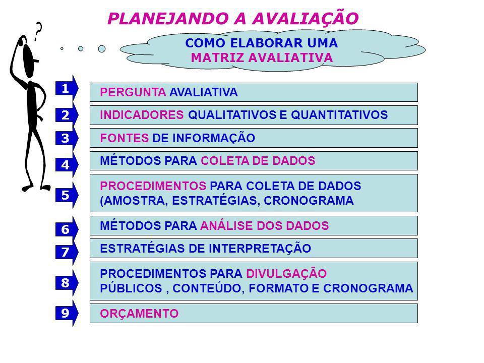 6.ESTABELECENDO A AMOSTRA 1.
