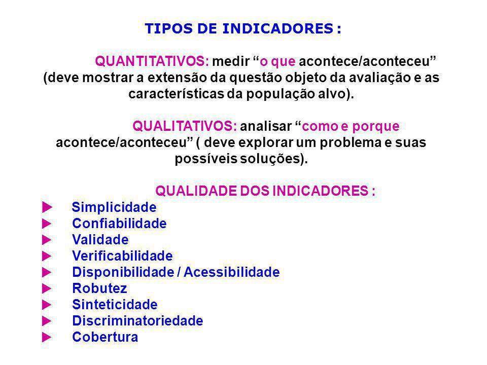 TIPOS DE INDICADORES : QUANTITATIVOS: medir o que acontece/aconteceu (deve mostrar a extensão da questão objeto da avaliação e as características da p