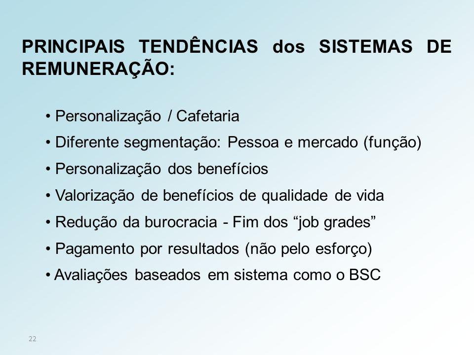 22 PRINCIPAIS TENDÊNCIAS dos SISTEMAS DE REMUNERAÇÃO: Personalização / Cafetaria Diferente segmentação: Pessoa e mercado (função) Personalização dos b