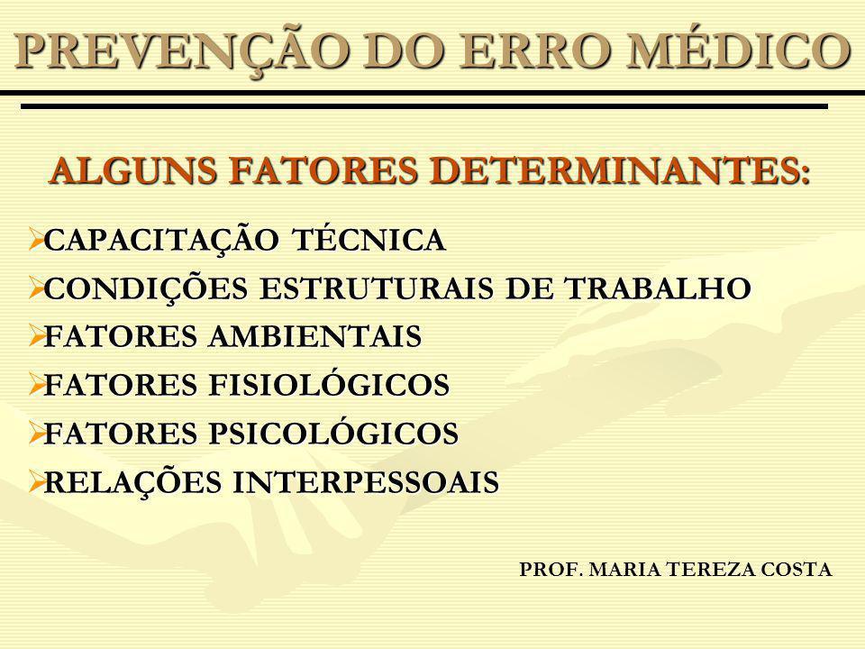 ALGUNS FATORES DETERMINANTES: CAPACITAÇÃO TÉCNICA CAPACITAÇÃO TÉCNICA CONDIÇÕES ESTRUTURAIS DE TRABALHO CONDIÇÕES ESTRUTURAIS DE TRABALHO FATORES AMBIENTAIS FATORES AMBIENTAIS FATORES FISIOLÓGICOS FATORES FISIOLÓGICOS FATORES PSICOLÓGICOS FATORES PSICOLÓGICOS RELAÇÕES INTERPESSOAIS RELAÇÕES INTERPESSOAIS PROF.