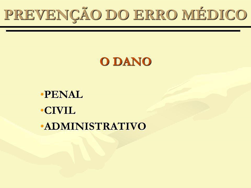 O DANO PENALPENAL CIVILCIVIL ADMINISTRATIVOADMINISTRATIVO PREVENÇÃO DO ERRO MÉDICO