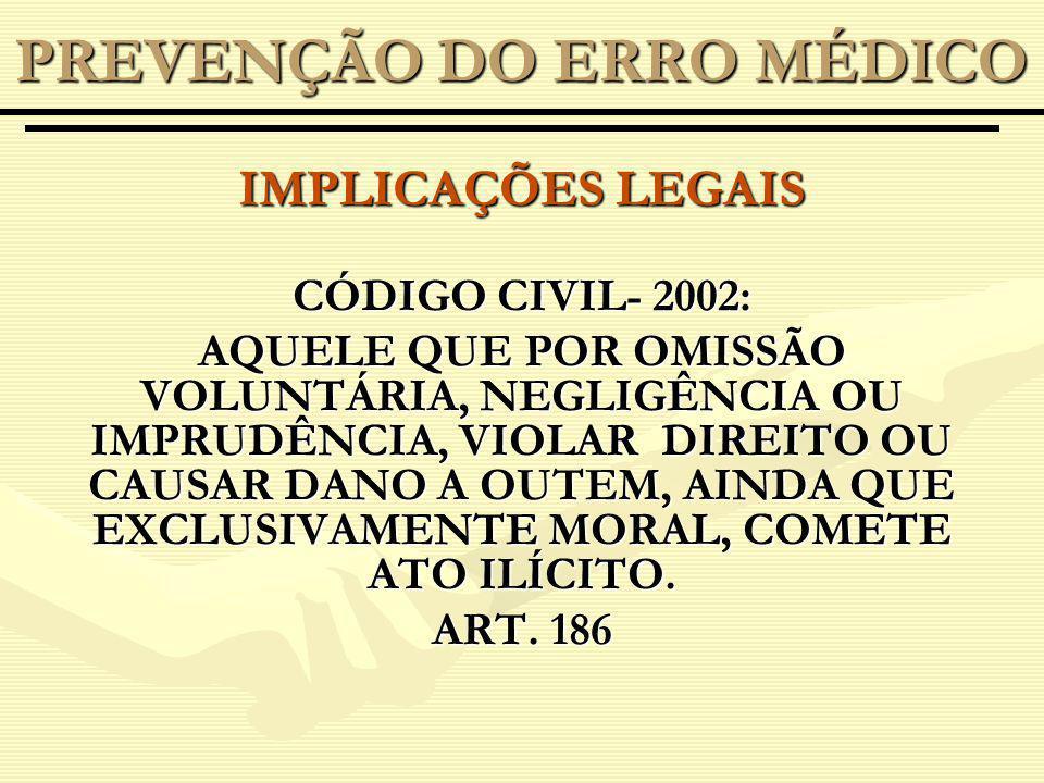 IMPLICAÇÕES LEGAIS CÓDIGO CIVIL- 2002: AQUELE QUE POR OMISSÃO VOLUNTÁRIA, NEGLIGÊNCIA OU IMPRUDÊNCIA, VIOLAR DIREITO OU CAUSAR DANO A OUTEM, AINDA QUE EXCLUSIVAMENTE MORAL, COMETE ATO ILÍCITO.