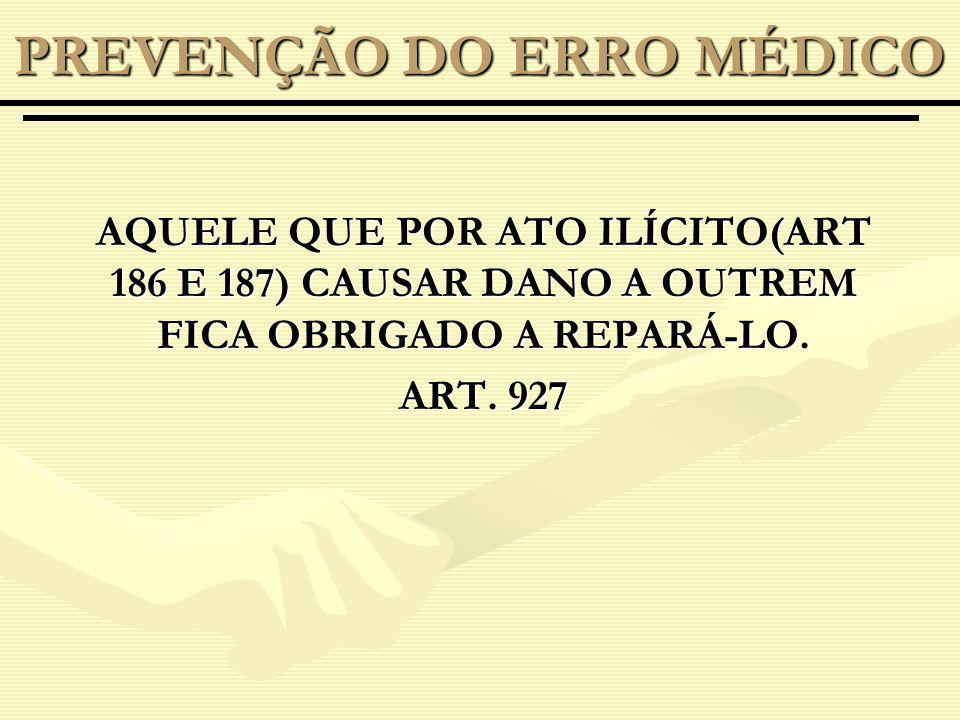 AQUELE QUE POR ATO ILÍCITO(ART 186 E 187) CAUSAR DANO A OUTREM FICA OBRIGADO A REPARÁ-LO.