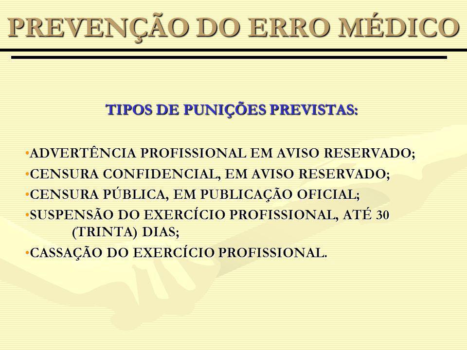 TIPOS DE PUNIÇÕES PREVISTAS: ADVERTÊNCIA PROFISSIONAL EM AVISO RESERVADO;ADVERTÊNCIA PROFISSIONAL EM AVISO RESERVADO; CENSURA CONFIDENCIAL, EM AVISO RESERVADO;CENSURA CONFIDENCIAL, EM AVISO RESERVADO; CENSURA PÚBLICA, EM PUBLICAÇÃO OFICIAL;CENSURA PÚBLICA, EM PUBLICAÇÃO OFICIAL; SUSPENSÃO DO EXERCÍCIO PROFISSIONAL, ATÉ 30 (TRINTA) DIAS;SUSPENSÃO DO EXERCÍCIO PROFISSIONAL, ATÉ 30 (TRINTA) DIAS; CASSAÇÃO DO EXERCÍCIO PROFISSIONAL.CASSAÇÃO DO EXERCÍCIO PROFISSIONAL.