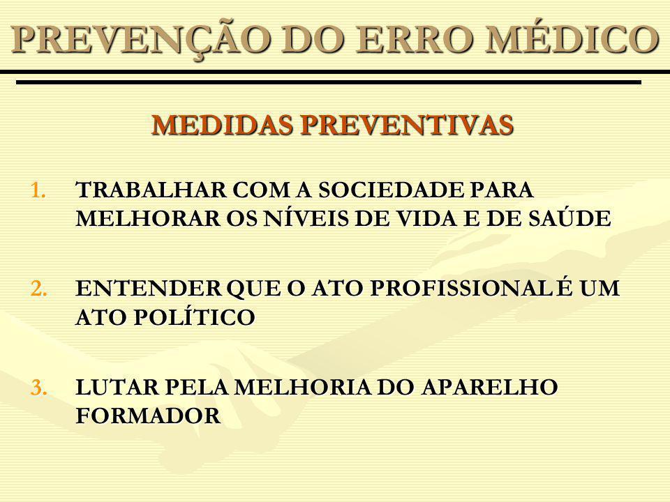 MEDIDAS PREVENTIVAS 1.TRABALHAR COM A SOCIEDADE PARA MELHORAR OS NÍVEIS DE VIDA E DE SAÚDE 2.ENTENDER QUE O ATO PROFISSIONAL É UM ATO POLÍTICO 3.LUTAR PELA MELHORIA DO APARELHO FORMADOR PREVENÇÃO DO ERRO MÉDICO