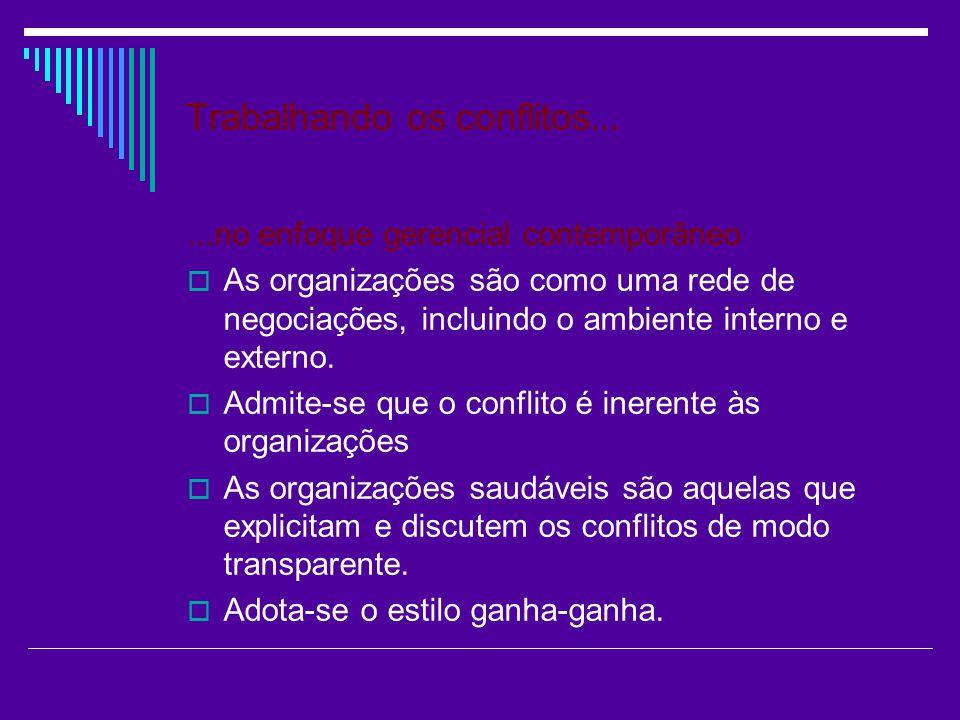 Trabalhando os conflitos......no enfoque gerencial contemporâneo As organizações são como uma rede de negociações, incluindo o ambiente interno e exte