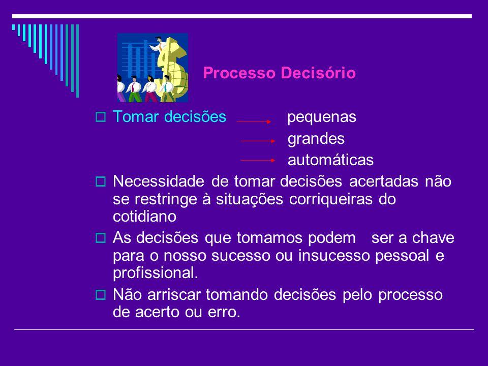 Tomar decisões pequenas grandes automáticas Necessidade de tomar decisões acertadas não se restringe à situações corriqueiras do cotidiano As decisões