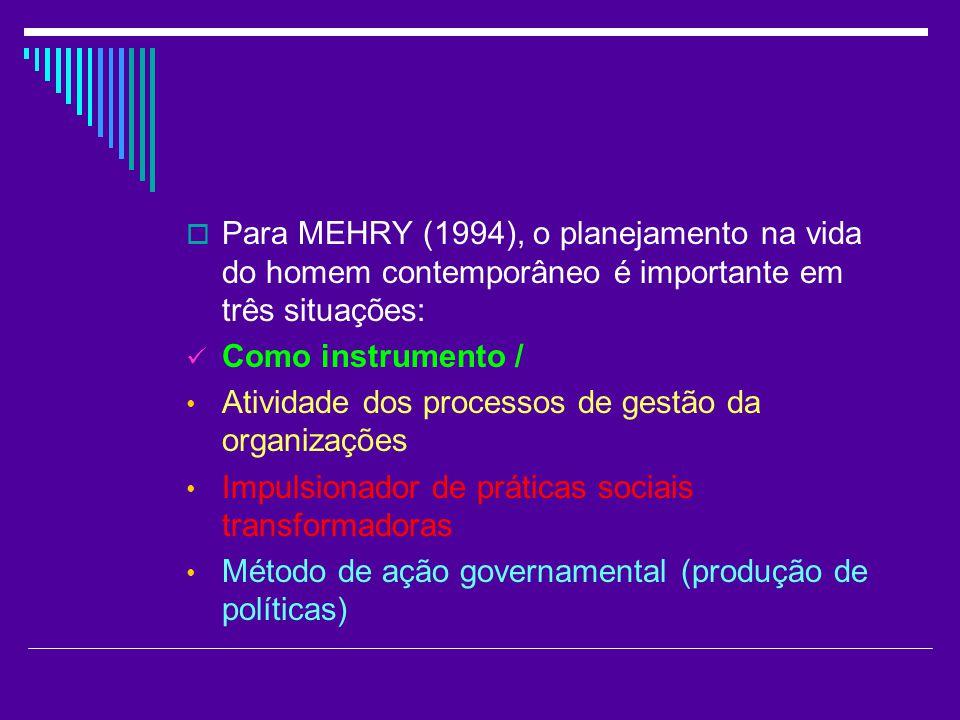 Para MEHRY (1994), o planejamento na vida do homem contemporâneo é importante em três situações: Como instrumento / Atividade dos processos de gestão da organizações Impulsionador de práticas sociais transformadoras Método de ação governamental (produção de políticas)