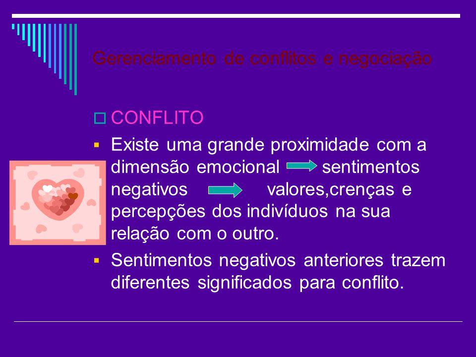 Colaborativo contestador Existem vários estilos para lidar com conflitos Contestador Colaborativo De aceitação cooperativo De retirada Do compromisso.