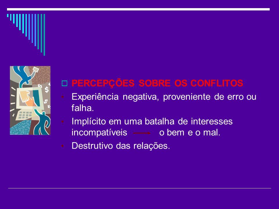 PERCEPÇÕES SOBRE OS CONFLITOS Experiência negativa, proveniente de erro ou falha. Implícito em uma batalha de interesses incompatíveis o bem e o mal.