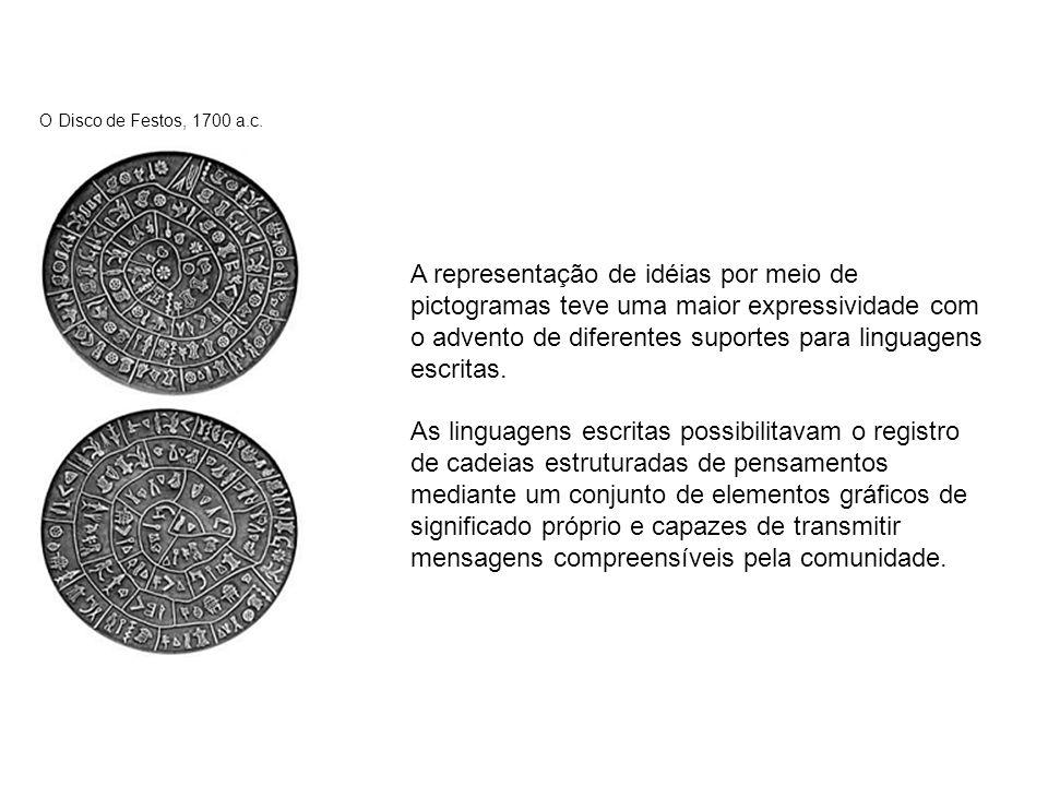 A representação de idéias por meio de pictogramas teve uma maior expressividade com o advento de diferentes suportes para linguagens escritas.