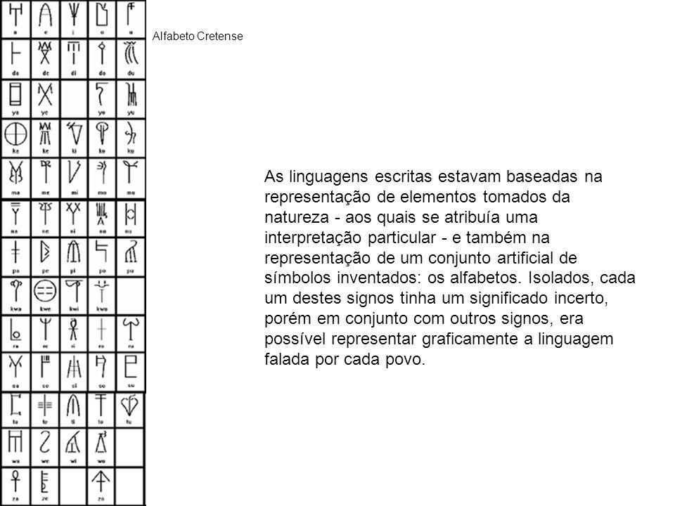 As linguagens escritas estavam baseadas na representação de elementos tomados da natureza - aos quais se atribuía uma interpretação particular - e também na representação de um conjunto artificial de símbolos inventados: os alfabetos.
