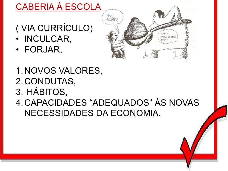 CABERIA À ESCOLA ( VIA CURRÍCULO) INCULCAR, FORJAR, 1.NOVOS VALORES, 2.CONDUTAS, 3. HÁBITOS, 4.CAPACIDADES ADEQUADOS ÀS NOVAS NECESSIDADES DA ECONOMIA