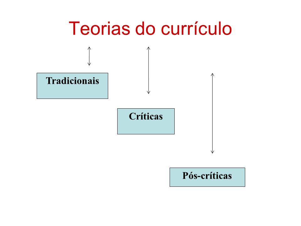 Teorias do currículo Tradicionais Pós-críticas Críticas