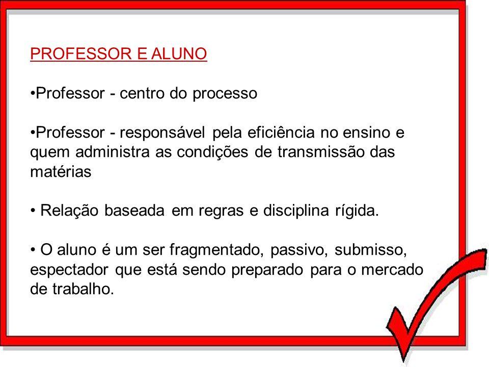 PROFESSOR E ALUNO Professor - centro do processo Professor - responsável pela eficiência no ensino e quem administra as condições de transmissão das m