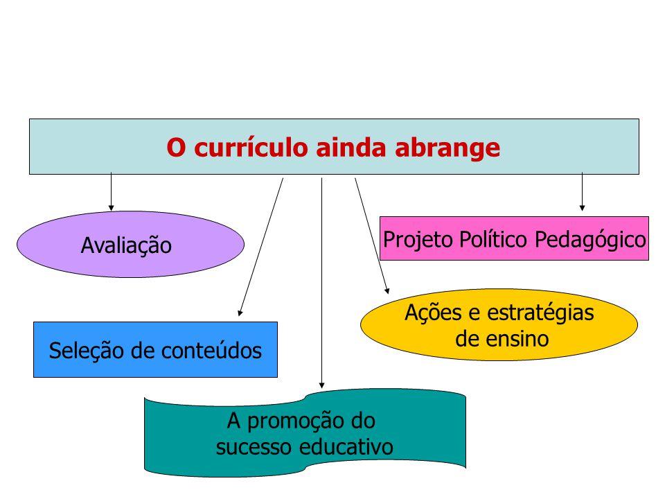 Currículo, Conhecimento e Cultura Antônio Flávio Moreira e Vera Maria Candau Diferentes fatores sócio-econômicos, políticos e culturais contribuem, assim, para que currículo venha a ser entendido como: (a) os conteúdos a serem ensinados e aprendidos; (b) as experiências de aprendizagem escolares a serem vividas pelos alunos; (c) os planos pedagógicos elaborados por professores, escolas e sistemas educacionais; (d) os objetivos a serem alcançados por meio do processo de ensino; (e) os processos de avaliação que terminam por influir nos conteúdos e nos procedimentos selecionados nos diferentes graus da escolarização.