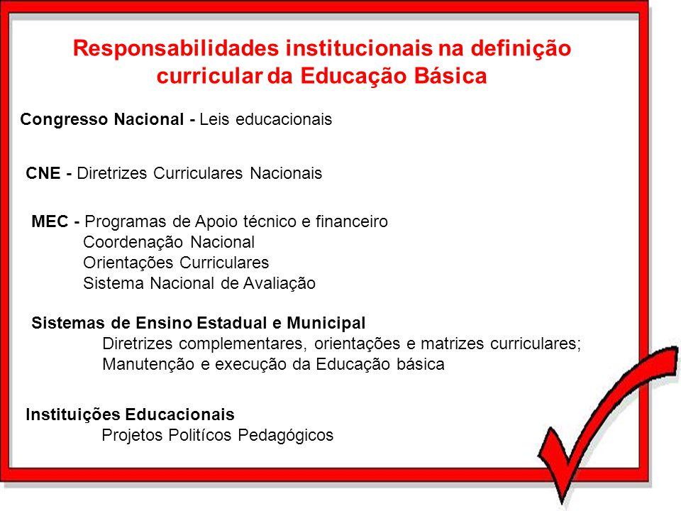 Responsabilidades institucionais na definição curricular da Educação Básica Congresso Nacional - Leis educacionais CNE - Diretrizes Curriculares Nacio