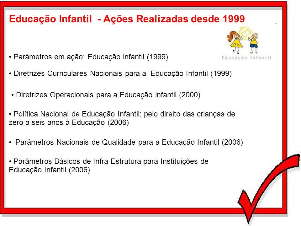 Educação Infantil - Ações Realizadas desde 1999 Parâmetros em ação: Educação infantil (1999) Diretrizes Curriculares Nacionais para a Educação Infanti