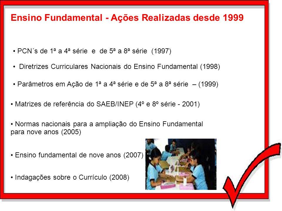 Ensino Fundamental - Ações Realizadas desde 1999 PCN´s de 1ª a 4ª série e de 5ª a 8ª série (1997) Diretrizes Curriculares Nacionais do Ensino Fundamen