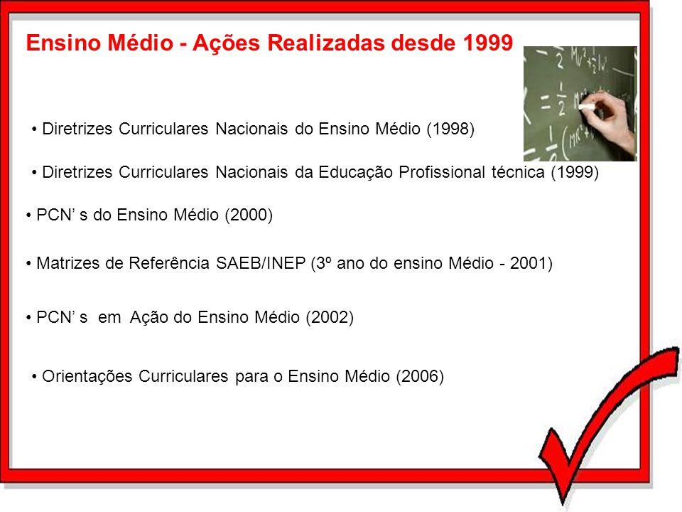 Ensino Médio - Ações Realizadas desde 1999 Diretrizes Curriculares Nacionais do Ensino Médio (1998) Diretrizes Curriculares Nacionais da Educação Prof