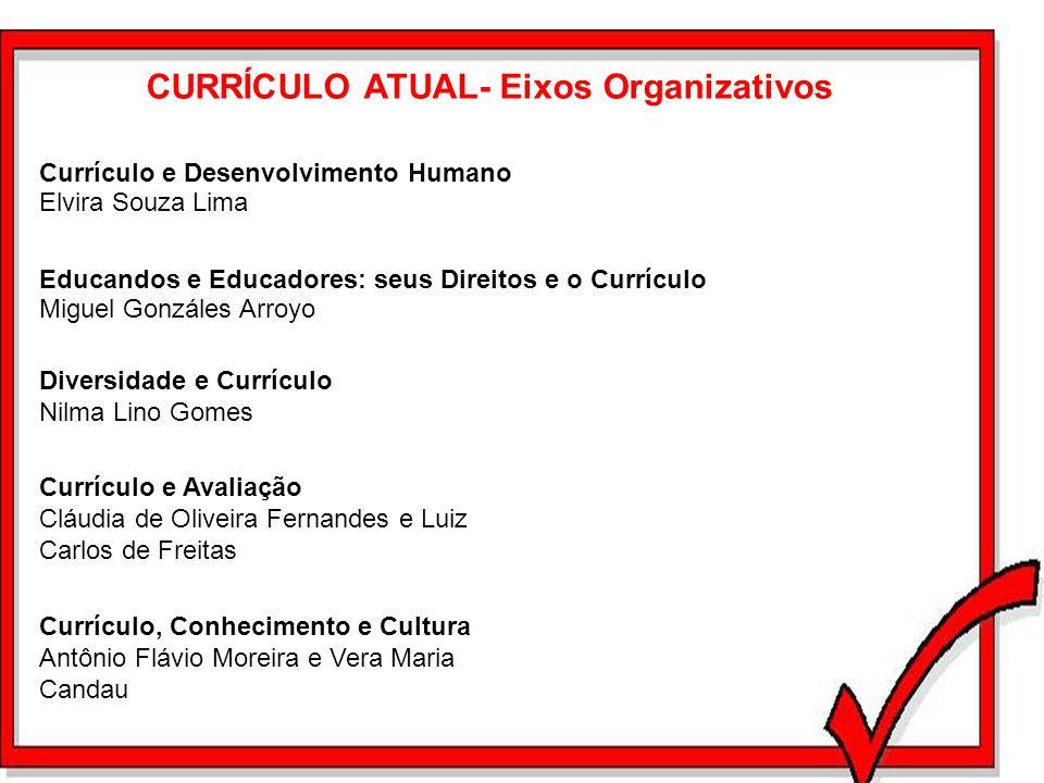 CURRÍCULO ATUAL- Eixos Organizativos Currículo e Desenvolvimento Humano Elvira Souza Lima Educandos e Educadores: seus Direitos e o Currículo Miguel G