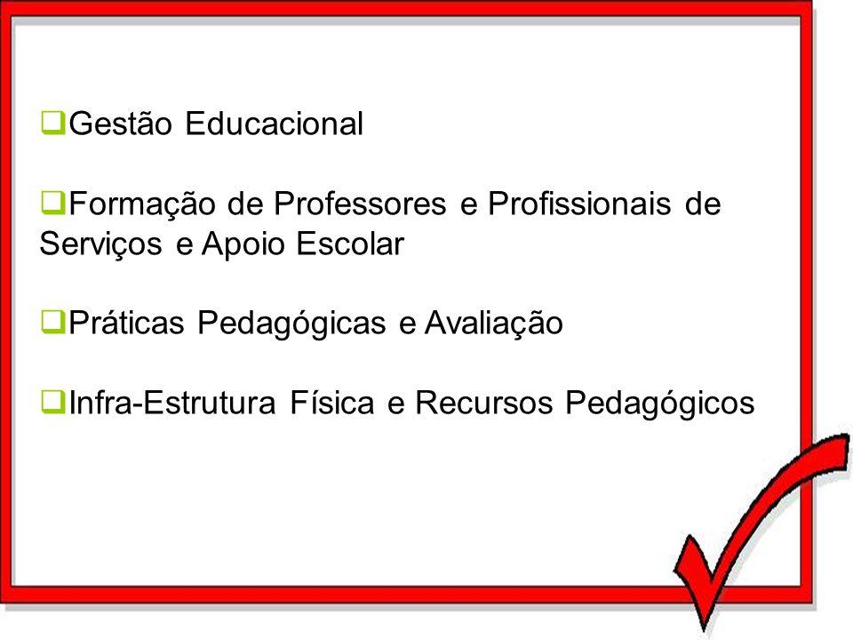 Gestão Educacional Formação de Professores e Profissionais de Serviços e Apoio Escolar Práticas Pedagógicas e Avaliação Infra-Estrutura Física e Recur