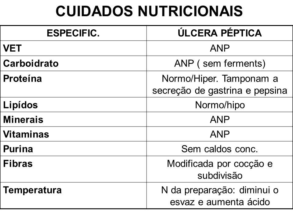 ESPECIFIC.ÚLCERA PÉPTICA VETANP CarboidratoANP ( sem ferments) ProteínaNormo/Hiper. Tamponam a secreção de gastrina e pepsina LipídosNormo/hipo Minera