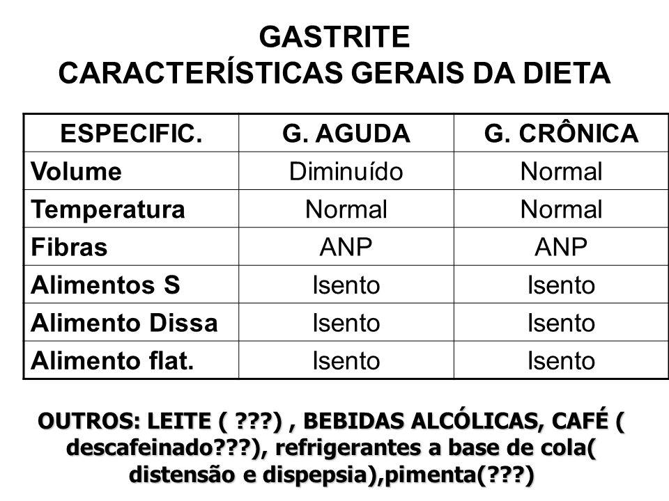 GASTRITE CARACTERÍSTICAS GERAIS DA DIETA ESPECIFIC.G. AGUDAG. CRÔNICA VolumeDiminuídoNormal TemperaturaNormal FibrasANP Alimentos SIsento Alimento Dis