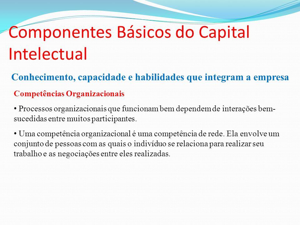 Competências Organizacionais Processos organizacionais que funcionam bem dependem de interações bem- sucedidas entre muitos participantes.