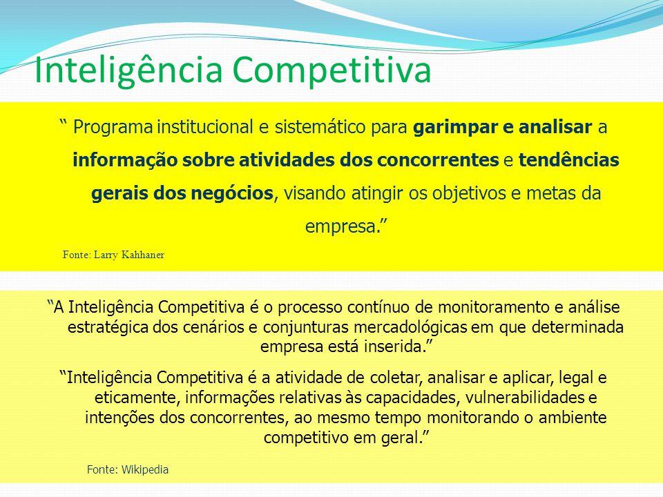 Inteligência Competitiva Programa institucional e sistemático para garimpar e analisar a informação sobre atividades dos concorrentes e tendências gerais dos negócios, visando atingir os objetivos e metas da empresa.