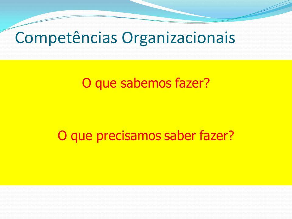 Competências Organizacionais O que sabemos fazer? O que precisamos saber fazer?