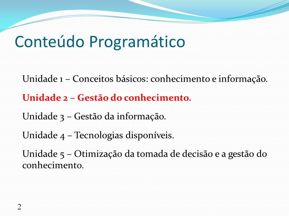 2 Unidade 1 – Conceitos básicos: conhecimento e informação.