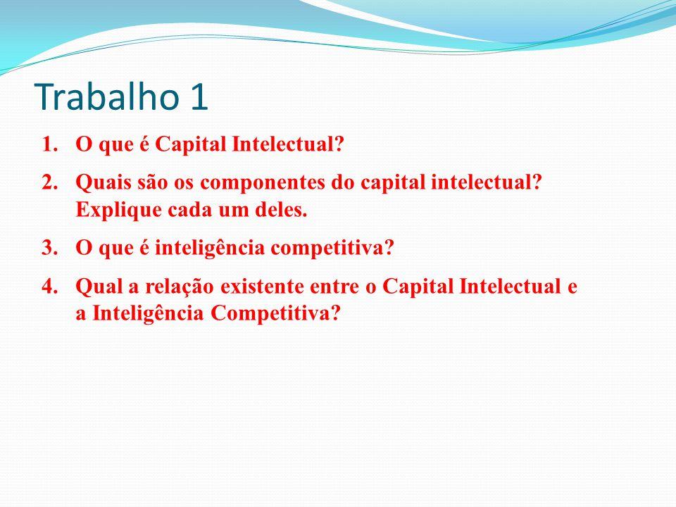 Trabalho 1 1.O que é Capital Intelectual.2.Quais são os componentes do capital intelectual.